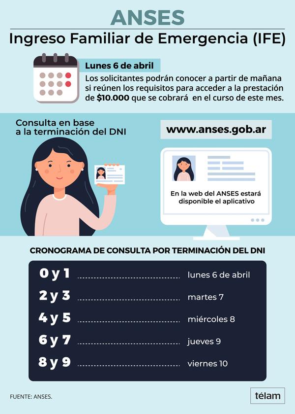 Anses infografia